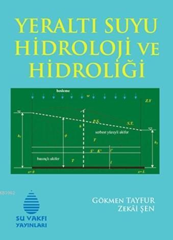 Yeraltı Suyu Hidroloji ve Hidroliği